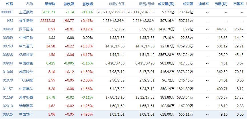 中国株コバンザメ投資ウォッチ銘柄watch20140513