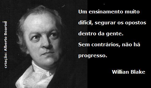WILLIAN BLAKE