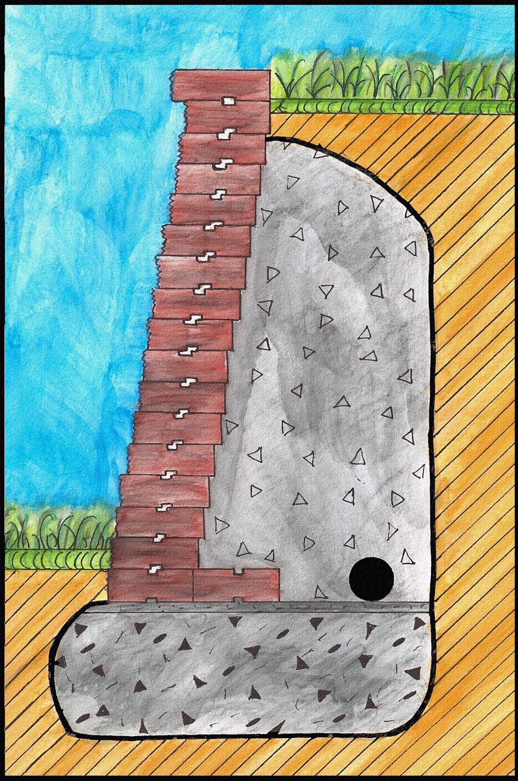 Cr ation paysage construction d 39 un muret de sout nement en bloc de b ton - Construire un muret en beton ...