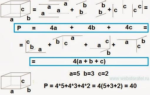 Сумма ребер прямоугольного параллелепипеда. Формула, кртинка. Прямоугольный параллелепипед периметр. Математика для блондинок.