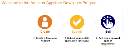 Amazon Appstore Developer Portal is go alive
