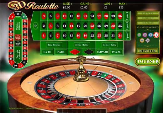 Roulette vincere sicuro financial gambling