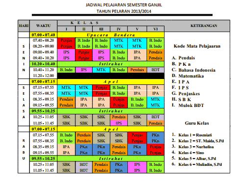 28 kB · png, Jadwal Pelajaran SD-SMPN Satap 8 Konsel (Kls 1 s/d 6