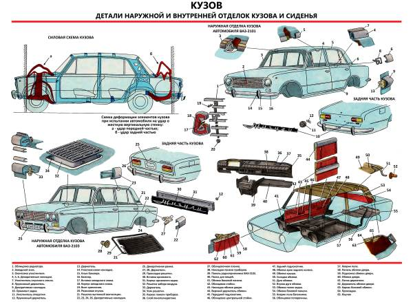 ВАЗ-2101, ВАЗ-2102 И ВАЗ-2103