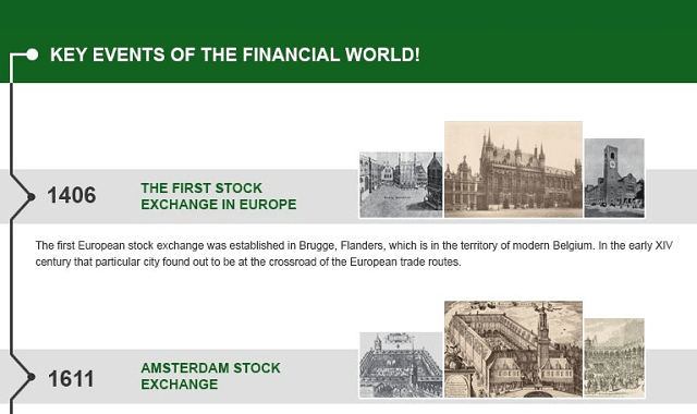 Key Events of the Financial World
