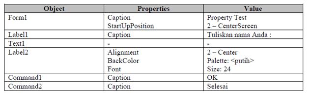 Membuat aplikasi pada visual basic 6.0 | Dunia Teknik ...