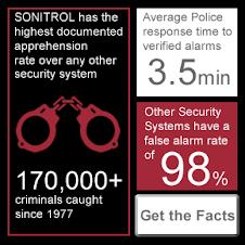 Sonitrol  Sound Detection
