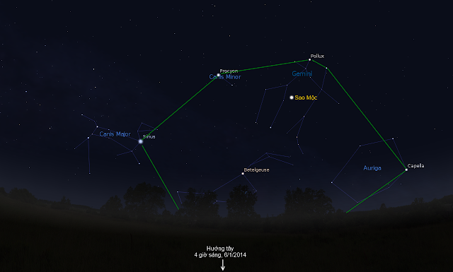 Bầu trời hướng tây vào 4 giờ sáng ngày 6/1/2014, lúc này đang là thời điểm Sao Mộc đạt vị trí đối lập. Sao Mộc tỏa sáng với độ sáng lớn nhất nhưng nó sắp lặn ở chân trời tây nên bạn nên quan sát nó từ tối 5/1 cho đến sáng 6/1. Hình minh họa bởi Stellarium, tiếng Việt bởi Ftvh - Vũ trụ trong tầm tay.