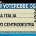 Sondaggio Ipsos per Ballarò: poli in crescita, distanza tra coalizioni stabile