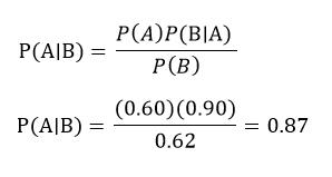 probabilidad bayes