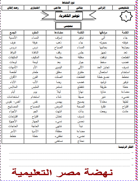 شيتات المجموعة المدرسية لمادة اللغة العربية للصف الثالث الابتدائى على هيئة صور للمشاهدة والتحميل The%2Bsecond%2Bunit%2B3%2Bprime_001