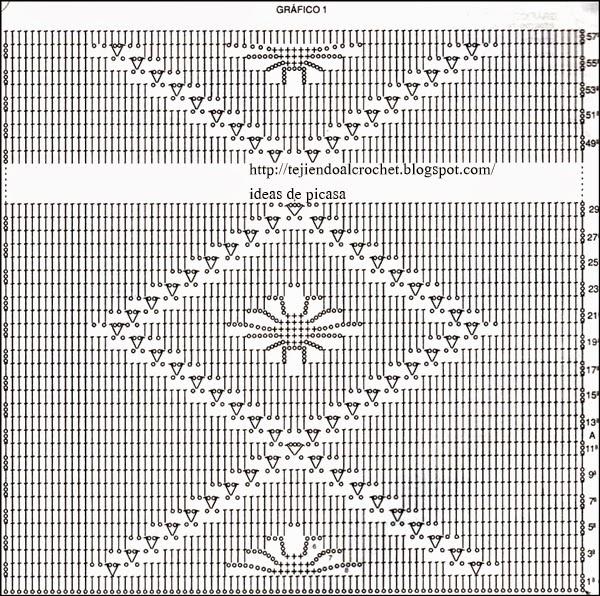 Lenceria De Baño Tejida A Crochet:tapete para baños tejidos a crochet con suspatrones alfombra tejida