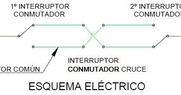 Fp e ingenier a el ctrica punto de luz conmutado en cruce - Interruptor de cruce ...