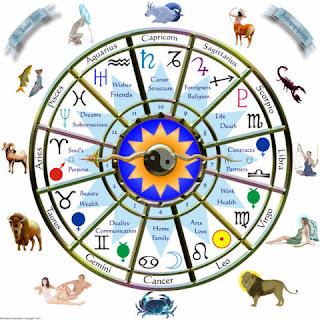 Ramalan Zodiak Harian 2016