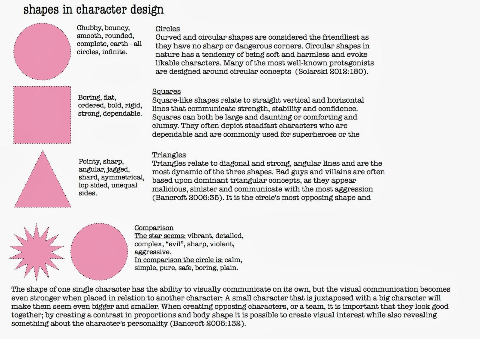Character Design Basic Shapes : Animation shapes in character design
