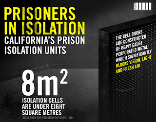 CA_isolation-infographic_EN-cropped.jpg