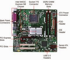 intel 945 chipset motherboard repair manual or service schematic rh ajayantech blogspot com Motherboard Parts Labeled Motherboard Parts Labeled