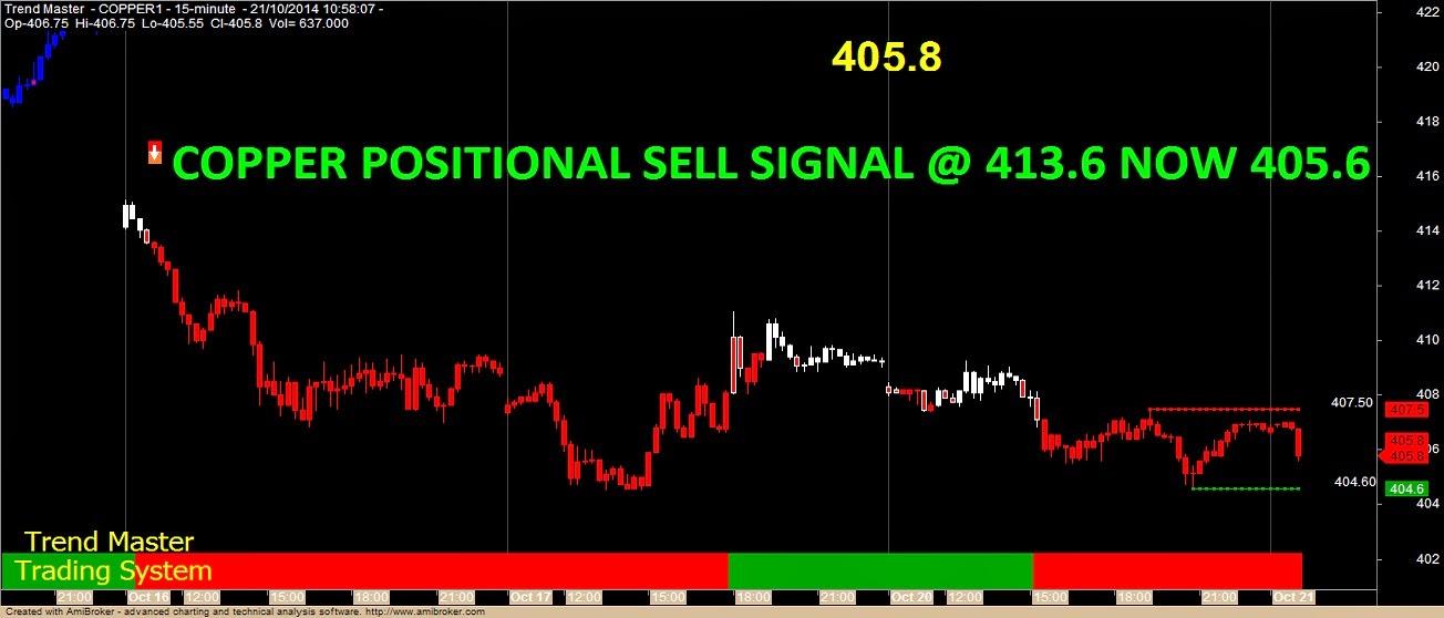 Nifty option trading demo