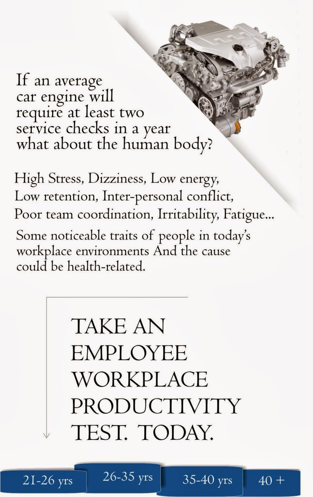 Have you assessed your Employees' productivity?