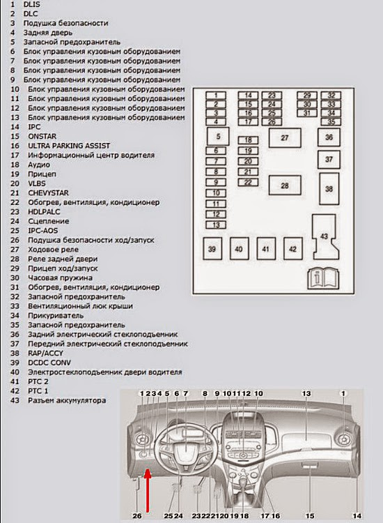 Схема абс на шевроле авео