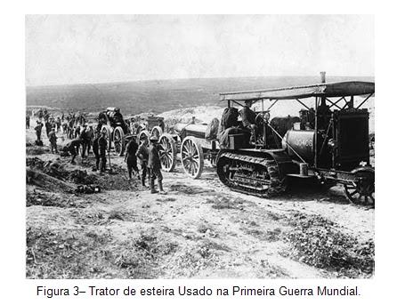 Trator de esteira usado na primeira Guerra Mundial