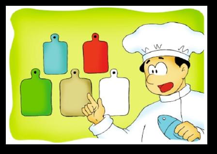 Happy bakery manual de buenas pr cticas de higiene for Limpieza y desinfeccion de equipos y utensilios de cocina