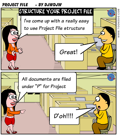 Have a well organised Project File
