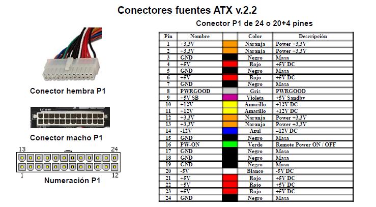 El Reloj De Arena Cables Conector Fuente Atx I