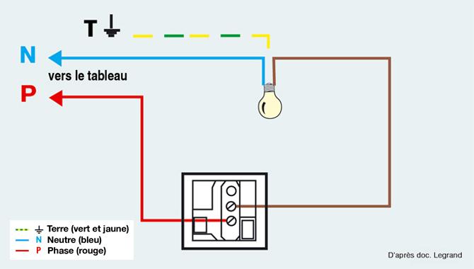 montage electrique lampe interrupteur
