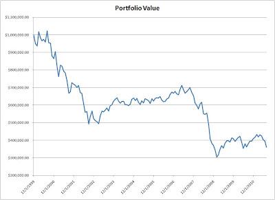 portfolio%2Bvalue.jpg