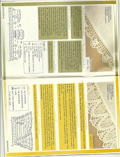 Hello Kitty Crochet Lanas Y Ovillos | Consejos De Fotografía