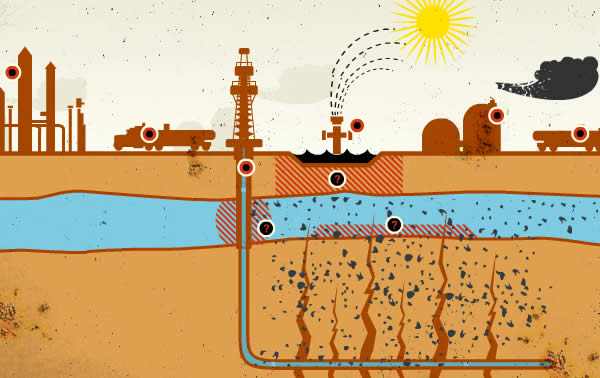 toxic fracking process