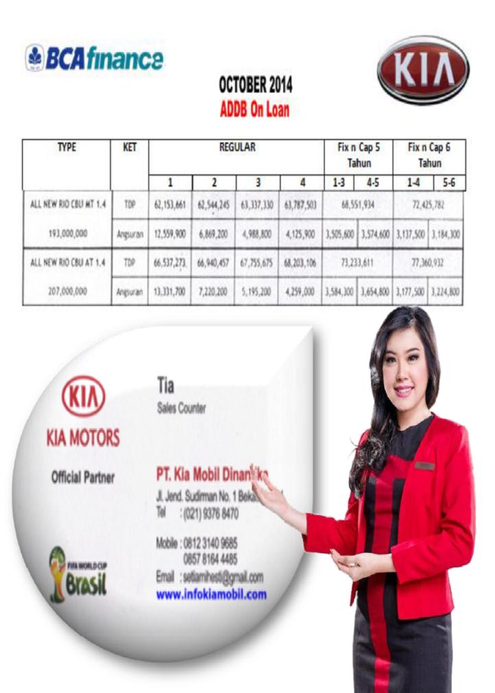 Harga Mobil KIA All New Rio BCA Finance 2014-2015