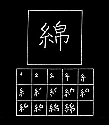 kanji kapas