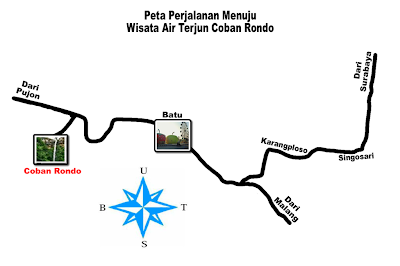 Wisata Coban Rondo Di Malang, Jalan menuju Coban Pelangi, Legenda Coban Pelangi, wisata alam