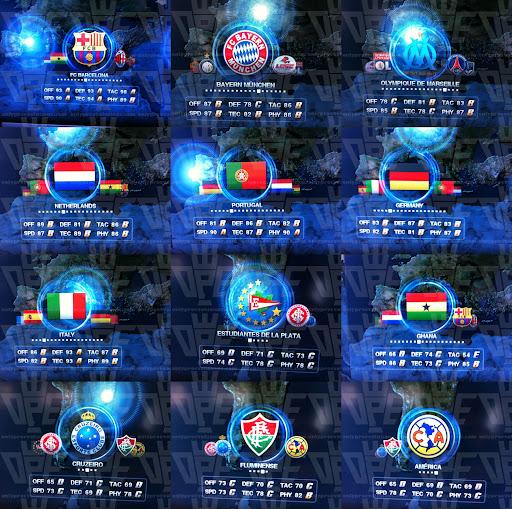 PES 2012 Team Stats Leaked!