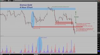 prix de l'or, de l'argent et des minières / suivi quotidien en clôture - Page 8 Chart20131219112612