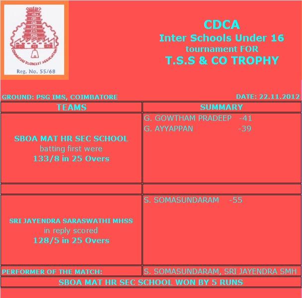 Inter Schools Under 16 – 22.11.2012