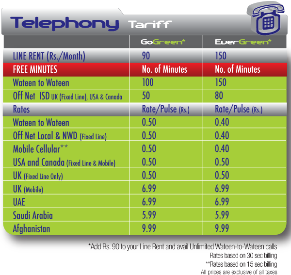 wateel landline telephone tariff