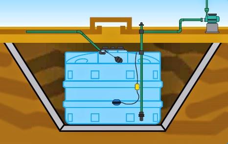 Din mica en soluciones consideraciones para instalar for Lo espejo 0847 la cisterna