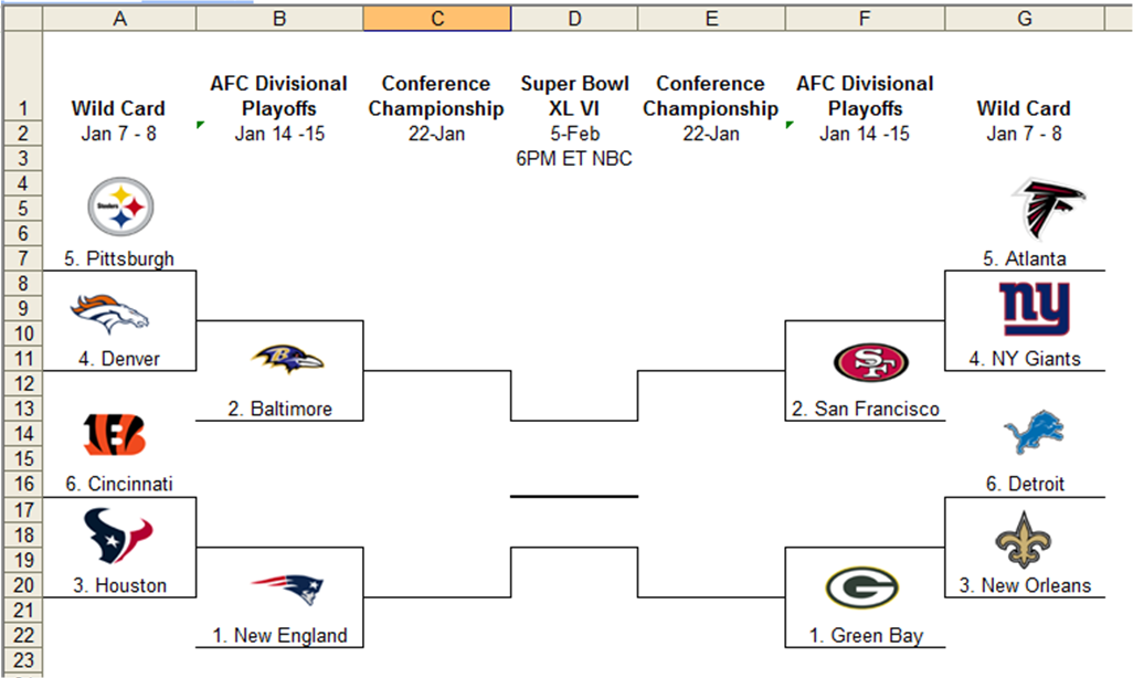 photograph about Printable Nfl Playoffs Bracket named The Cyclone Model: 2012 NFL Playoff Printable Bracket