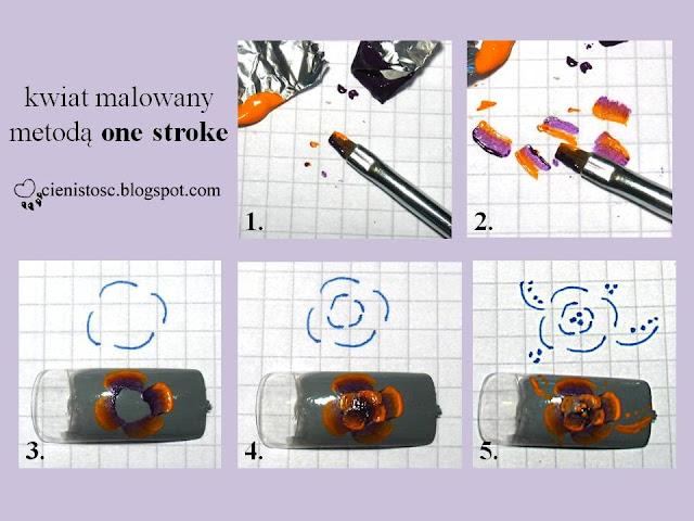 Metoda one stroke krok po kroku