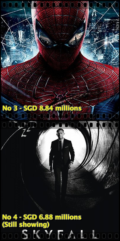 2012 top 10 movies in singapore