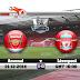 مشاهدة مباراة ليفربول وآرسنال بث مباشر بي أن سبورت Liverpool vs Arsenal