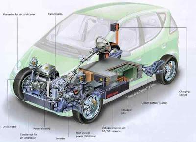 Indonesia Akan Produksi Mobil Listrik Secara Masal
