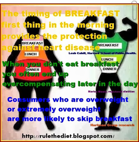 weight loss for a healthy lifestyle: SKIP BREAKFAST, LOSE WEIGHT? NOT ...