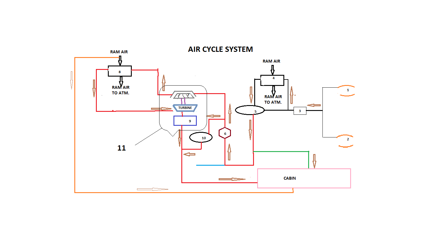 Engine Cooling System Flow Engine Free Engine Image For