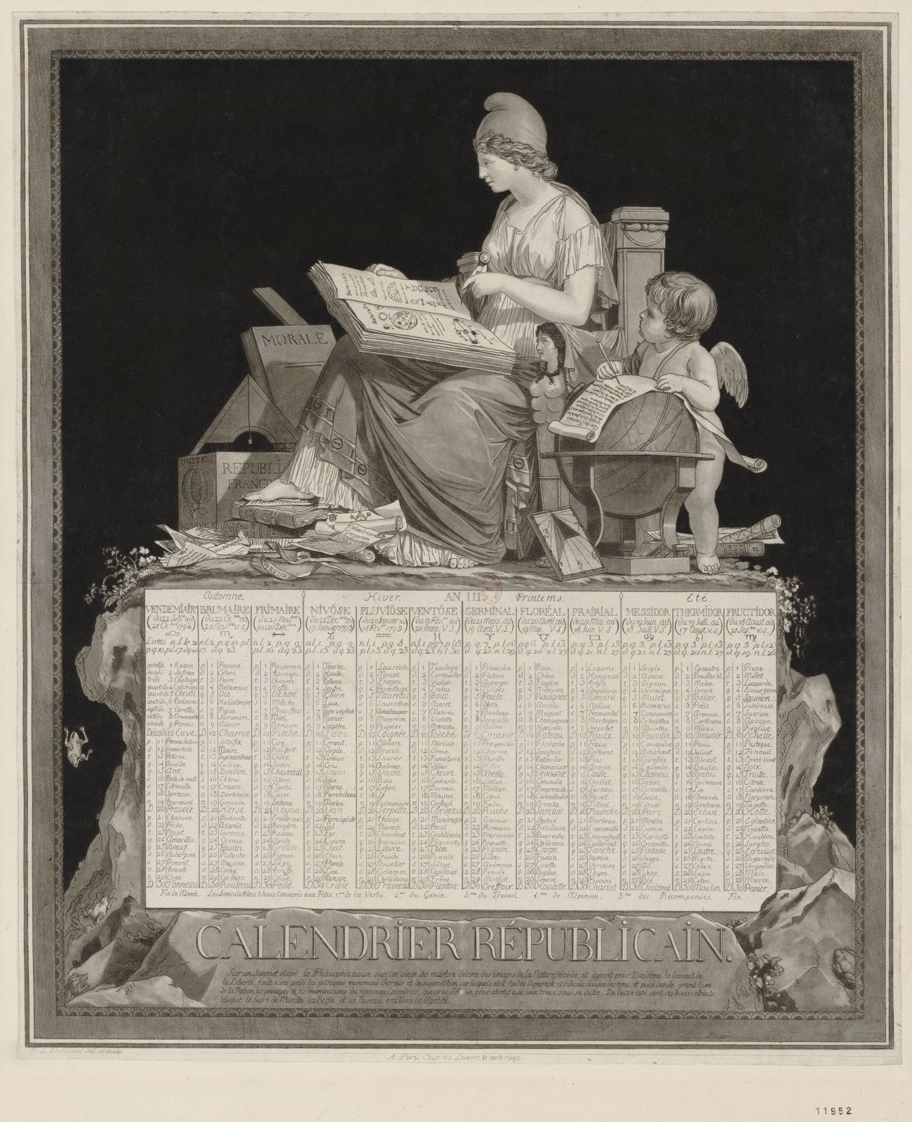 calendario republicano francés