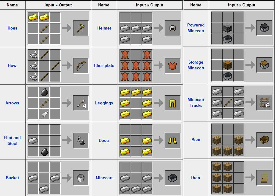 What 39 s next the unemployed geek minecraft of building for Crafting and building 2