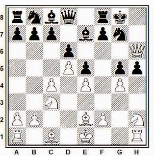 Partida de ajedrez Larsen - Kavalek, 1970, posición después de 13...g5